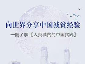 向世(shi)界分(fen)享中國(guo)減貧經驗
